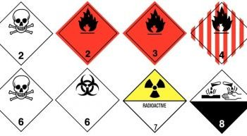 ADR gevaarsetiketten